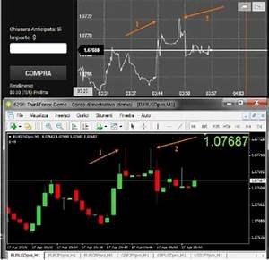 Online binary options indicator huron, vbroker orb debug dump, best